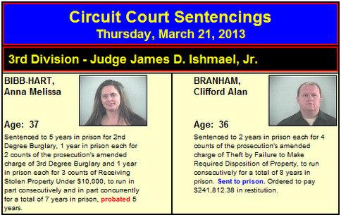 Sentencings 3-21-13 & 3-22-13